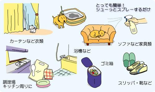 ペット消臭剤・衛生用品